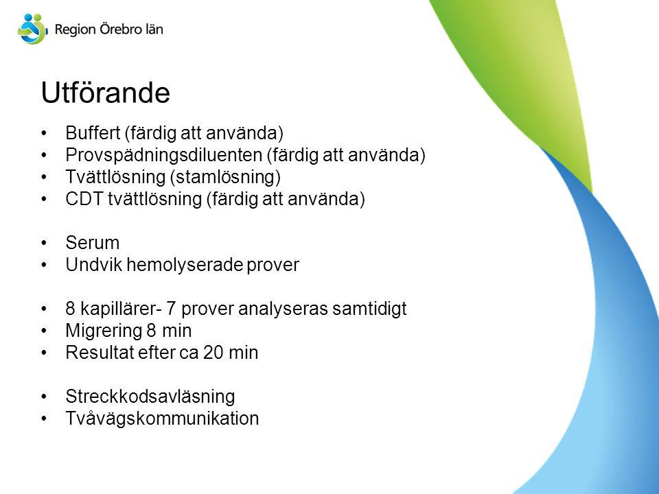 Laboratoriemedicin Örebro Universitetssjukhus Precision CDT Sebia Capillarys Patientprover n= 35 Medelvärde: 0,43Medelvärde: 1,11Medelvärde: 3,8 Inomserieprecision CV 15,4 % Inomserieprecision CV 5,8% Inomserieprecision CV 4,3 % Patientprover n=10 Medelvärde: 0,93Medelvärde: 4,78 Inomserieprecision CV 11,7 % Inomserieprecision CV 1,8 % Precision CDT BioRad