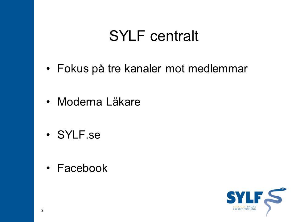 SYLF centralt Fokus på tre kanaler mot medlemmar Moderna Läkare SYLF.se Facebook 3