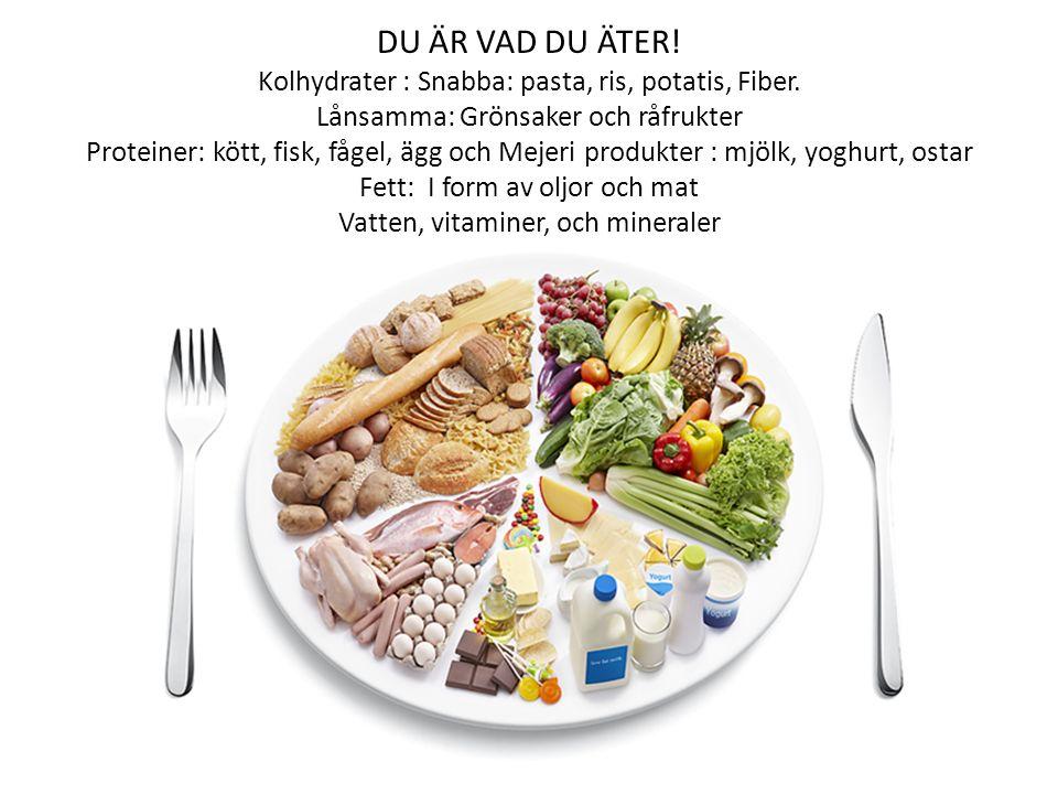 DU ÄR VAD DU ÄTER.Kolhydrater : Snabba: pasta, ris, potatis, Fiber.