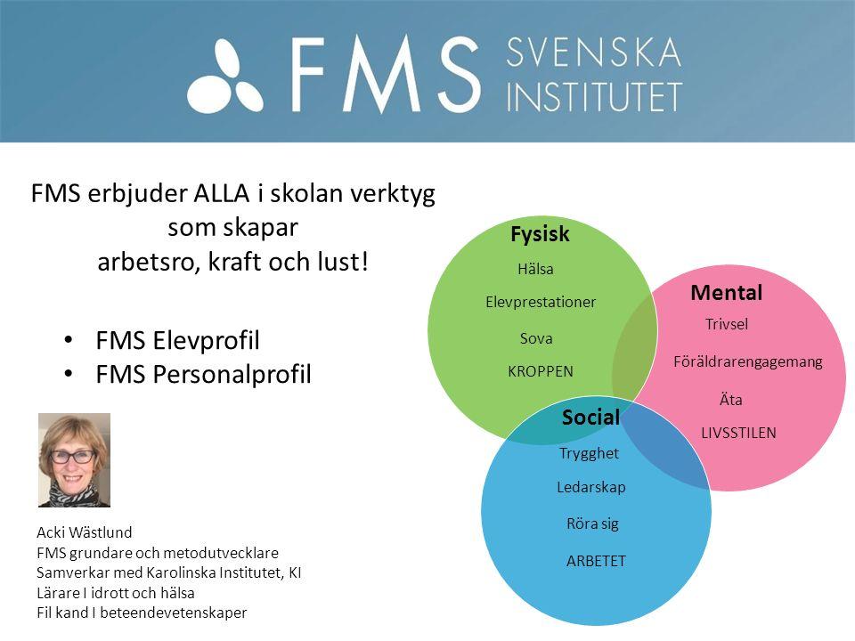 Elevprestationer Ledarskap Mental Fysisk Hälsa Social Trygghet Trivsel Sova Äta Röra sig Föräldrarengagemang Acki Wästlund FMS grundare och metodutvec