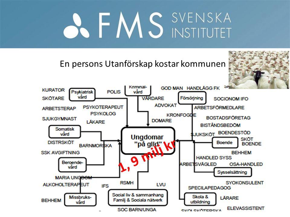 En persons Utanförskap kostar kommunen 1, 9 milj kr