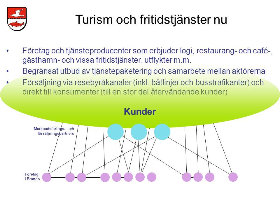 Brändö behöver befintliga och nya företag som erbjuder utvecklade turismtjänster och nya, kompletterande tjänster och produkter (inkl.