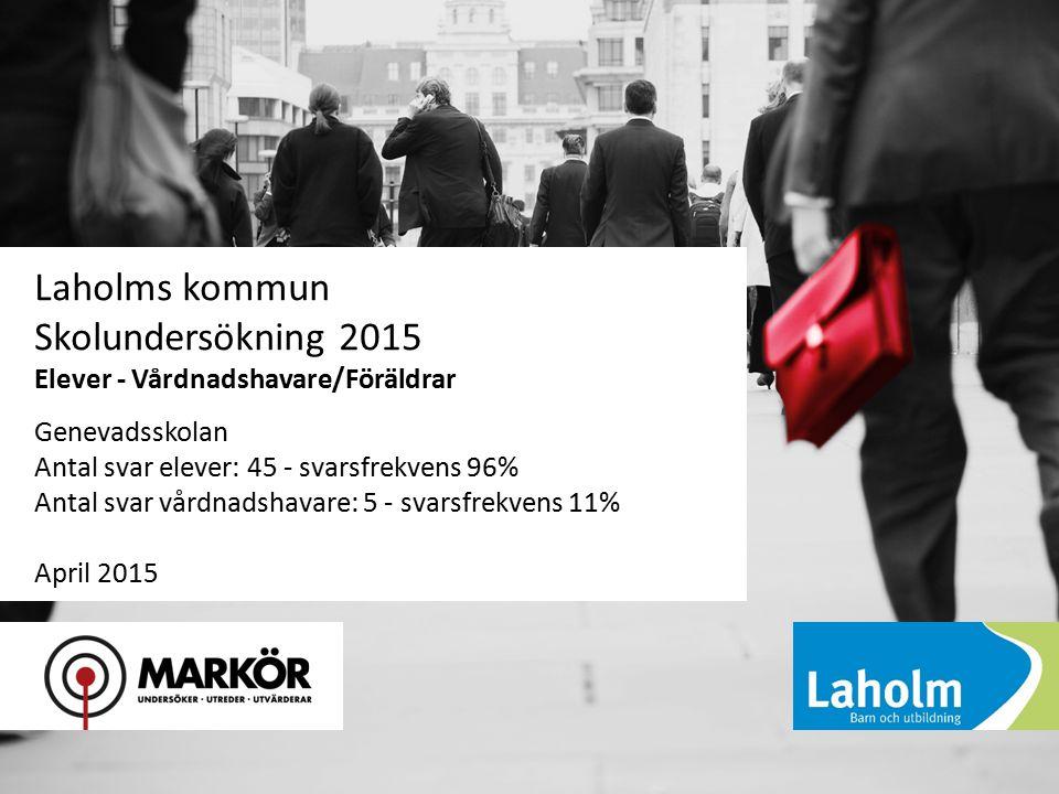 Om undersökningen Syfte och bakgrund Laholms kommun har genomfört en undersökning bland elever och föräldrar i skolan.