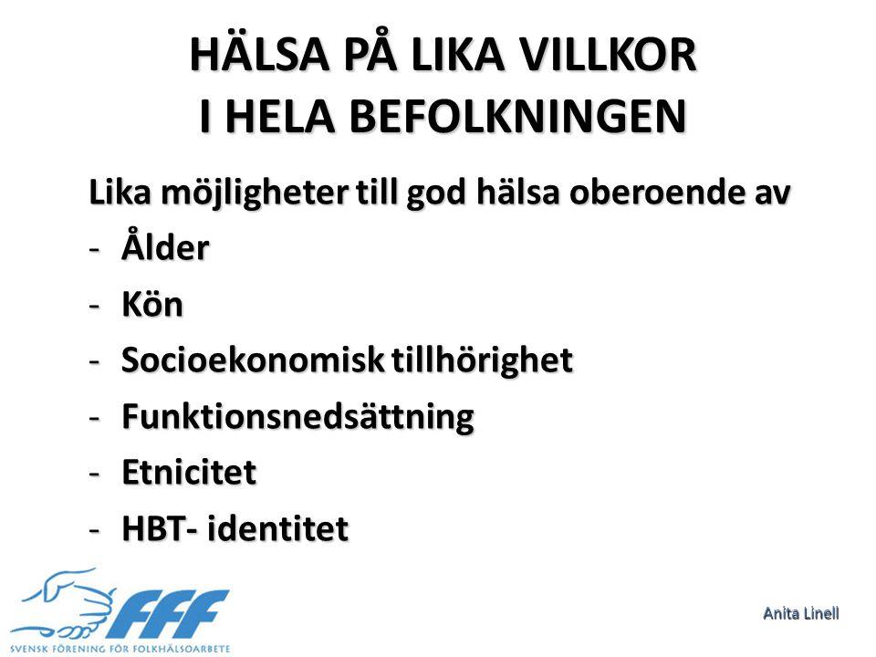 FHI Anita Linell HÄLSA PÅ LIKA VILLKOR I HELA BEFOLKNINGEN Lika möjligheter till god hälsa oberoende av -Ålder -Kön -Socioekonomisk tillhörighet -Funktionsnedsättning -Etnicitet -HBT- identitet