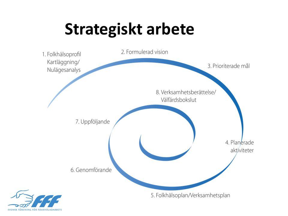 Strategiskt arbete