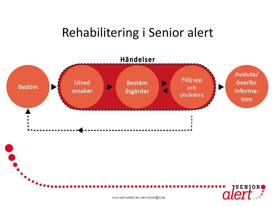 www.senioralert.se | senioralert@rjl.se Rehabilitering i Senior alert Avsluta/ överför informa- tion Bedöm Utred orsaker Bestäm åtgärder Följ upp och