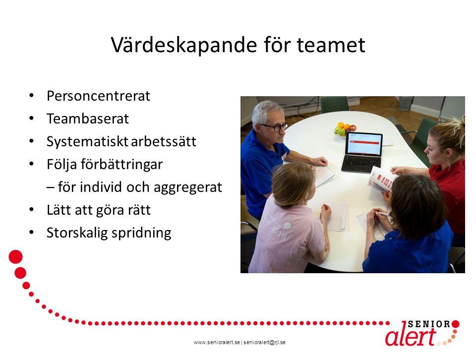 www.senioralert.se | senioralert@rjl.se Värdeskapande för teamet Personcentrerat Teambaserat Systematiskt arbetssätt Följa förbättringar – för individ