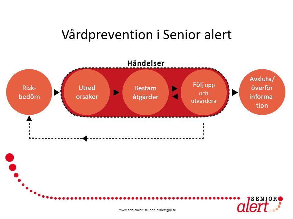 www.senioralert.se | senioralert@rjl.se Vårdprevention i Senior alert Avsluta/ överför informa- tion Risk- bedöm Utred orsaker Bestäm åtgärder Följ up