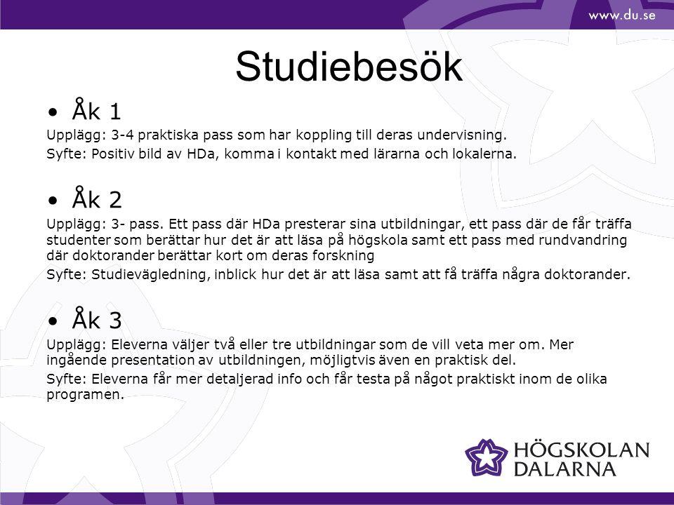 Åk 1 Upplägg: 3-4 praktiska pass som har koppling till deras undervisning. Syfte: Positiv bild av HDa, komma i kontakt med lärarna och lokalerna. Åk 2
