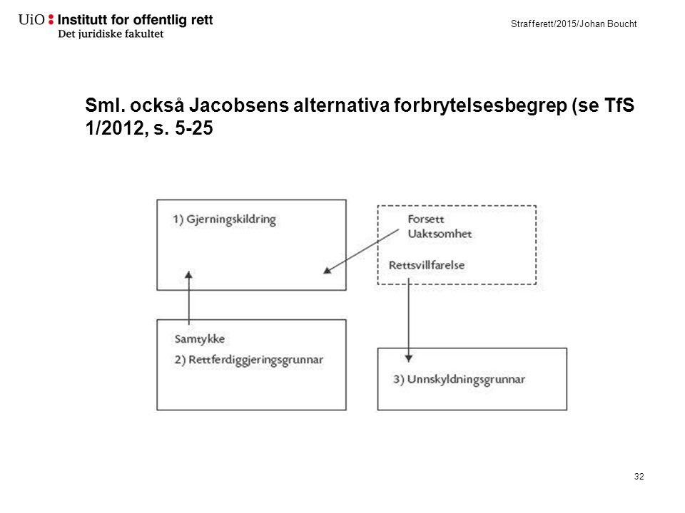 Strafferett/2015/Johan Boucht Sml. också Jacobsens alternativa forbrytelsesbegrep (se TfS 1/2012, s. 5-25 32