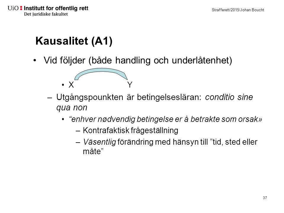 Strafferett/2015/Johan Boucht Kausalitet (A1) Vid följder (både handling och underlåtenhet) X Y –Utgångspounkten är betingelsesläran: conditio sine qu