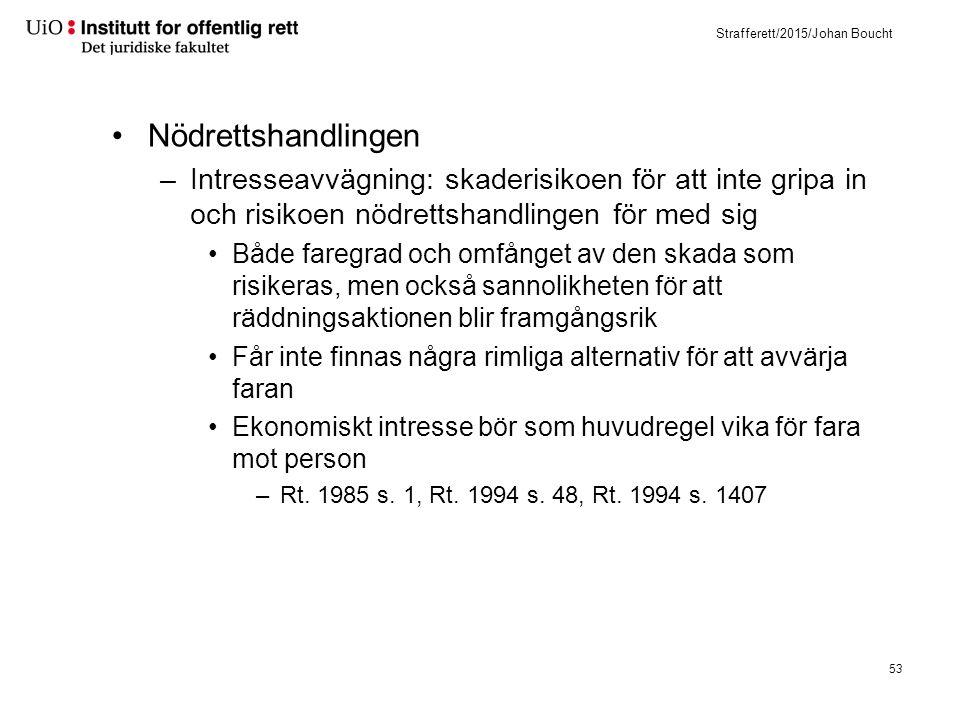 Strafferett/2015/Johan Boucht Nödrettshandlingen –Intresseavvägning: skaderisikoen för att inte gripa in och risikoen nödrettshandlingen för med sig B
