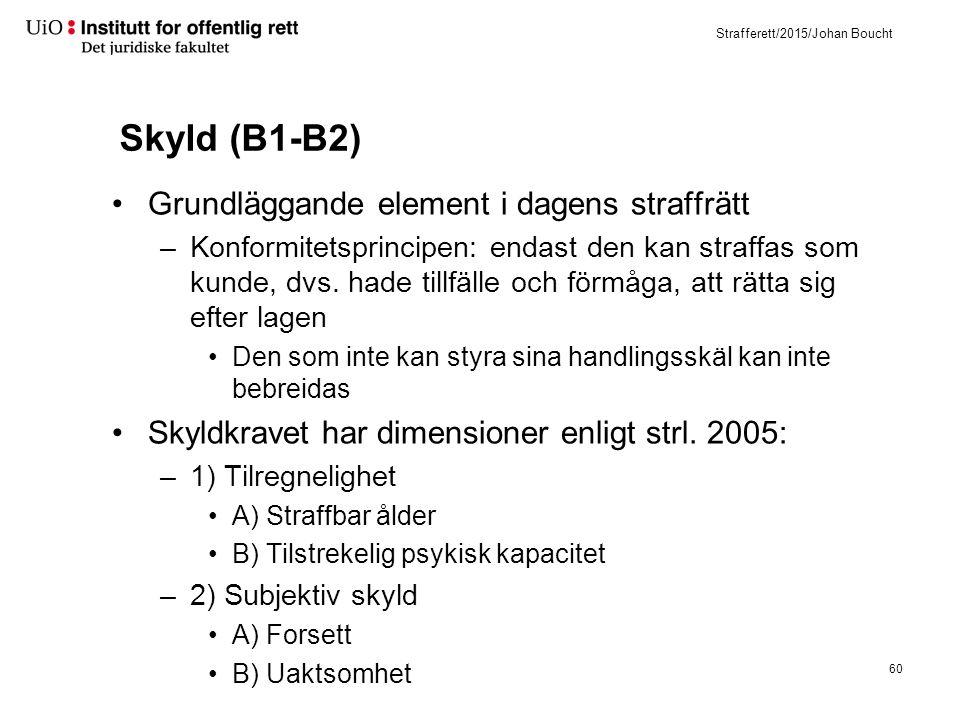 Strafferett/2015/Johan Boucht Skyld (B1-B2) Grundläggande element i dagens straffrätt –Konformitetsprincipen: endast den kan straffas som kunde, dvs.