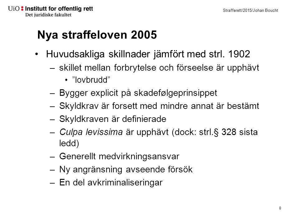 Strafferett/2015/Johan Boucht Nya straffeloven 2005 Huvudsakliga skillnader jämfört med strl. 1902 –skillet mellan forbrytelse och förseelse är upphäv