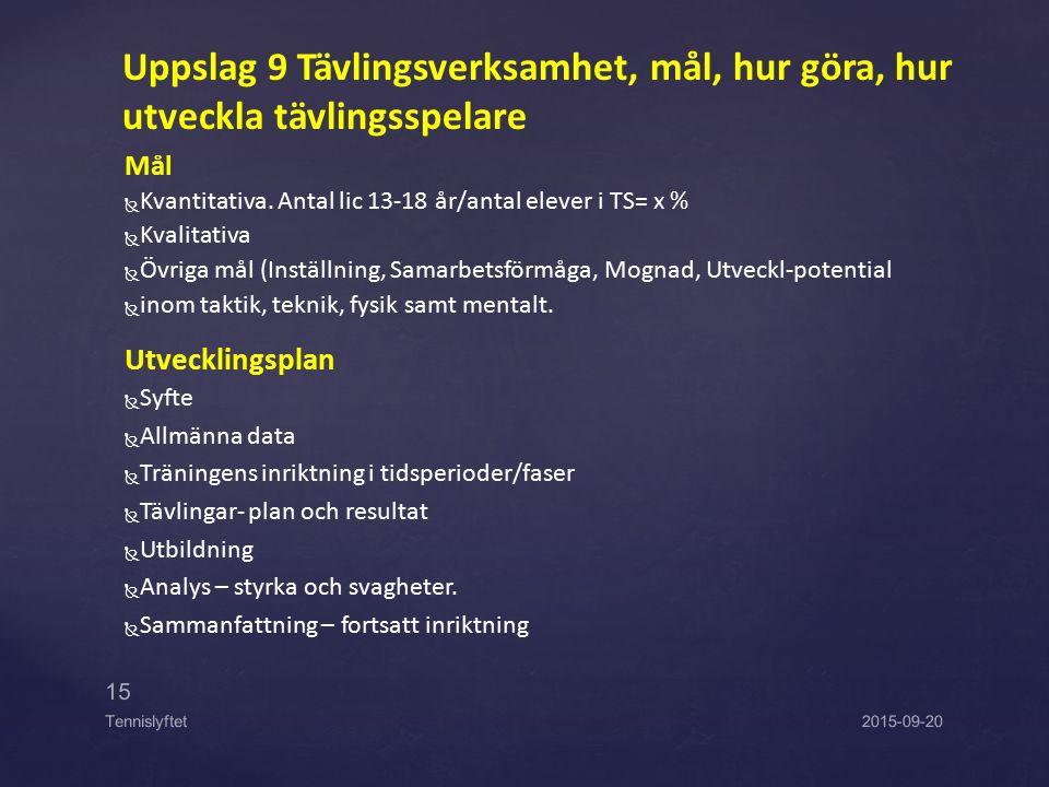 Mål   Kvantitativa. Antal lic 13-18 år/antal elever i TS= x %   Kvalitativa   Övriga mål (Inställning, Samarbetsförmåga, Mognad, Utveckl-potenti