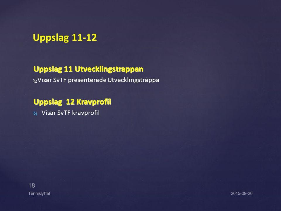 Uppslag 11 Utvecklingstrappan   Visar SvTF presenterade Utvecklingstrappa Uppslag 12 Kravprofil  Visar SvTF kravprofil Uppslag 11-12 2015-09-20 18