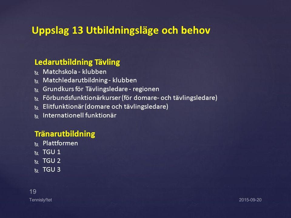 Ledarutbildning Tävling   Matchskola - klubben   Matchledarutbildning - klubben   Grundkurs för Tävlingsledare - regionen   Förbundsfunktionär