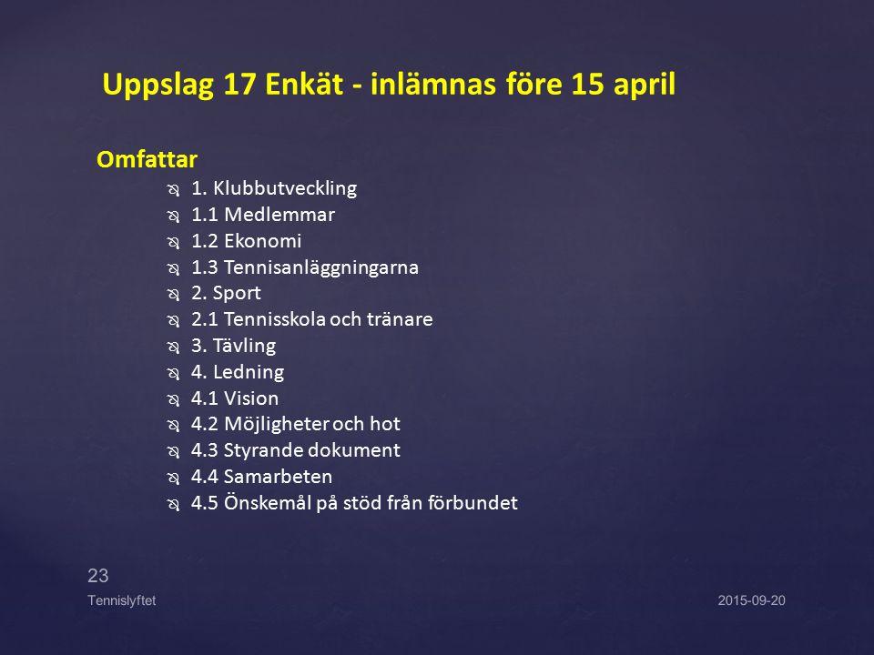 Omfattar   1. Klubbutveckling   1.1 Medlemmar   1.2 Ekonomi   1.3 Tennisanläggningarna   2. Sport   2.1 Tennisskola och tränare   3. Täv