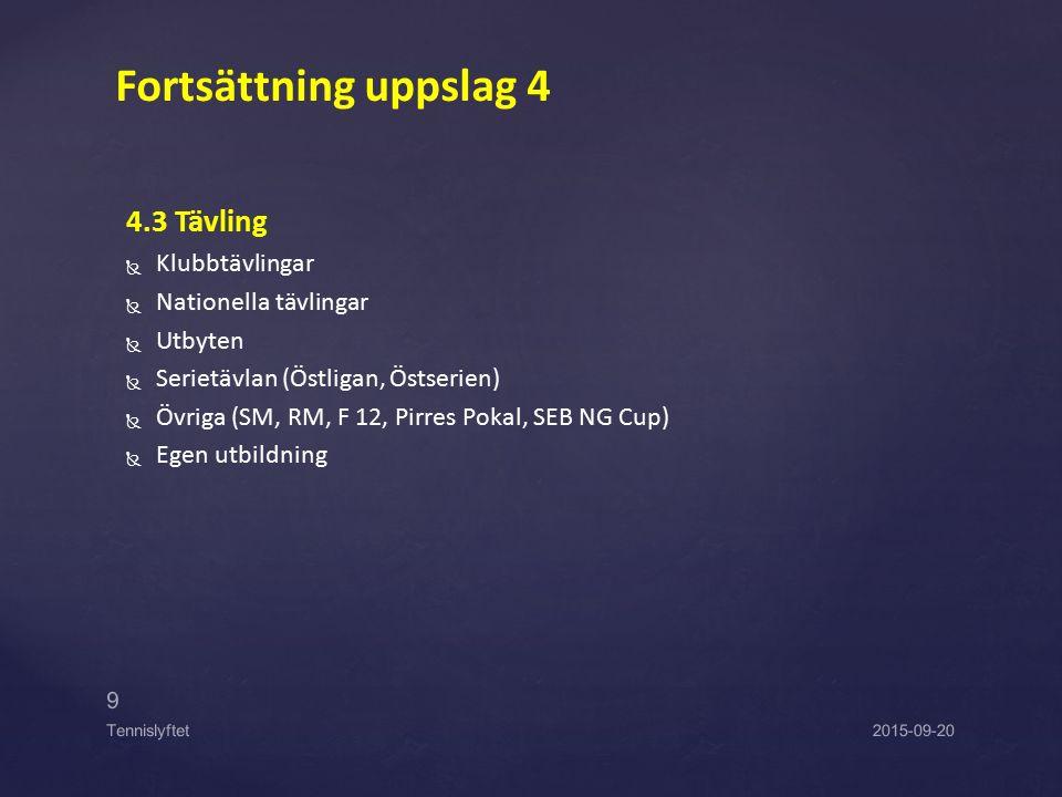 4.3 Tävling   Klubbtävlingar   Nationella tävlingar   Utbyten   Serietävlan (Östligan, Östserien)   Övriga (SM, RM, F 12, Pirres Pokal, SEB