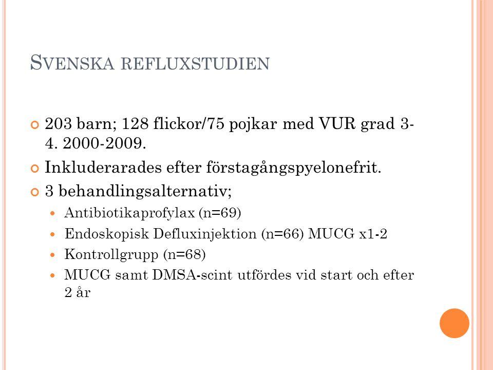 S VENSKA REFLUXSTUDIEN 203 barn; 128 flickor/75 pojkar med VUR grad 3- 4. 2000-2009. Inkluderarades efter förstagångspyelonefrit. 3 behandlingsalterna