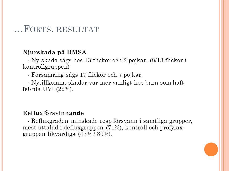 …F ORTS. RESULTAT Njurskada på DMSA - Ny skada sågs hos 13 flickor och 2 pojkar. (8/13 flickor i kontrollgruppen) - Försämring sågs 17 flickor och 7 p