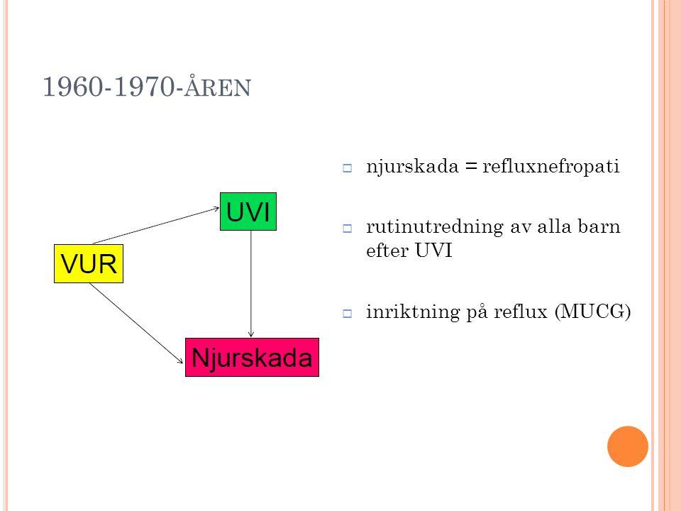 1960-1970- ÅREN  njurskada = refluxnefropati  rutinutredning av alla barn efter UVI  inriktning på reflux (MUCG)