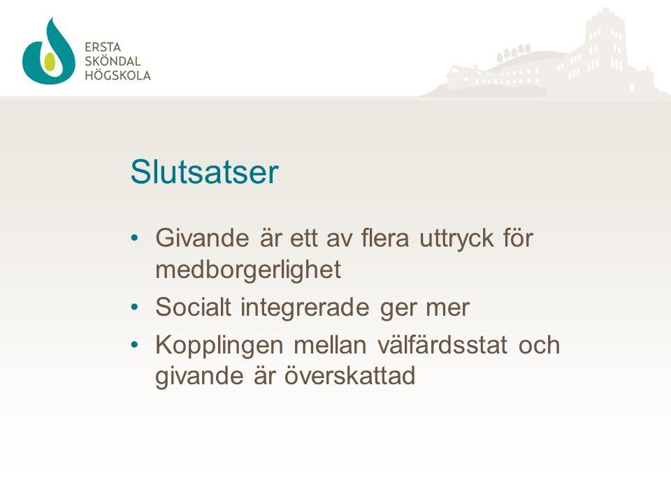Slutsatser Givande är ett av flera uttryck för medborgerlighet Socialt integrerade ger mer Kopplingen mellan välfärdsstat och givande är överskattad
