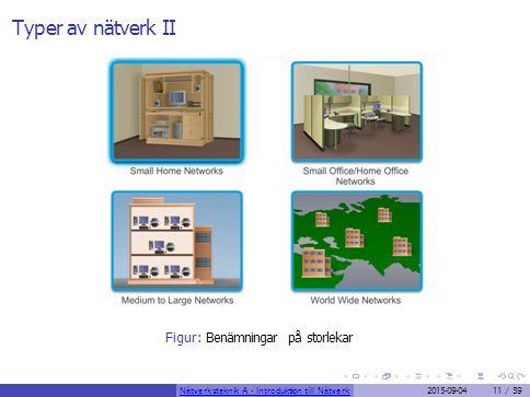 Typer av nätverk II Figur: Benämningar på storlekar Nätverksteknik A - Introduktion till Nätverk2015-09-0411 / 39