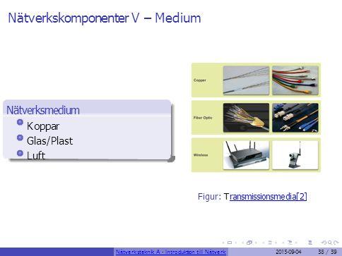 Nätverkskomponenter V – Medium Nätverksmedium Koppar Glas/Plast Luft Figur: Transmissionsmedia[2]ransmissionsmedia[2] Nätverksteknik A - Introduktion