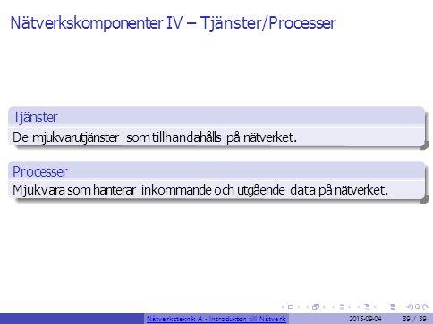 Nätverkskomponenter IV – Tjänster/Processer Tjänster De mjukvarutjänster som tillhandahålls på nätverket. Processer Mjukvara som hanterar inkommande o