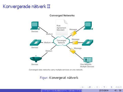 Konvergerade nätverk II Figur: Konvergerat nätverk Nätverksteknik A - Introduktion till Nätverk2015-09-0445 / 39