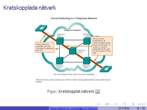 Kretskopplade nätverk Figur: Kretskopplat nätverk [2][2] Nätverksteknik A - Introduktion till Nätverk2015-09-0448 / 39