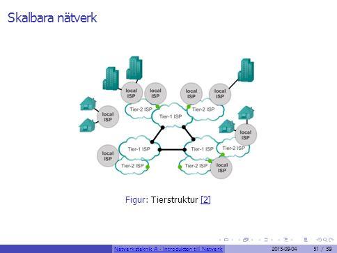 Skalbara nätverk Figur: Tierstruktur [2][2] Nätverksteknik A - Introduktion till Nätverk2015-09-0451 / 39