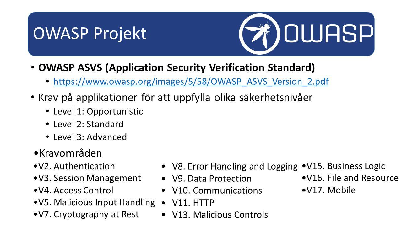 OWASP ASVS (Application Security Verification Standard) https://www.owasp.org/images/5/58/OWASP_ASVS_Version_2.pdf Krav på applikationer för att uppfylla olika säkerhetsnivåer Level 1: Opportunistic Level 2: Standard Level 3: Advanced OWASP Projekt Kravområden V2.