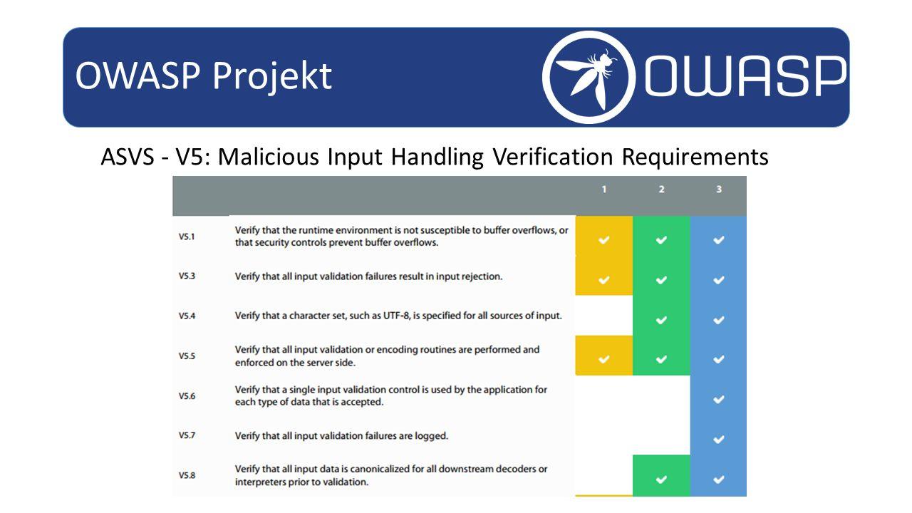 OWASP Projekt ASVS - V5: Malicious Input Handling Verification Requirements