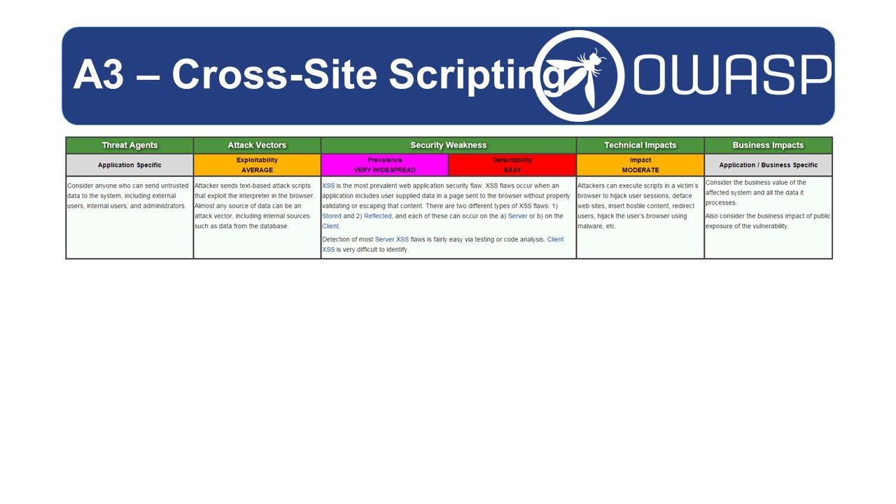 A3 – Cross-Site Scripting