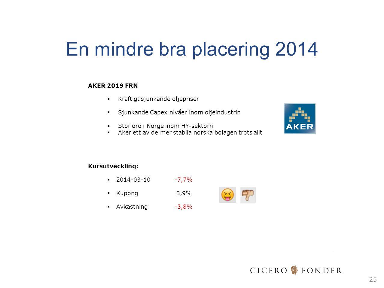 25 AKER 2019 FRN  Kraftigt sjunkande oljepriser  Sjunkande Capex nivåer inom oljeindustrin  Stor oro i Norge inom HY-sektorn  Aker ett av de mer stabila norska bolagen trots allt Kursutveckling:  2014-03-10-7,7%  Kupong 3,9%  Avkastning-3,8% En mindre bra placering 2014