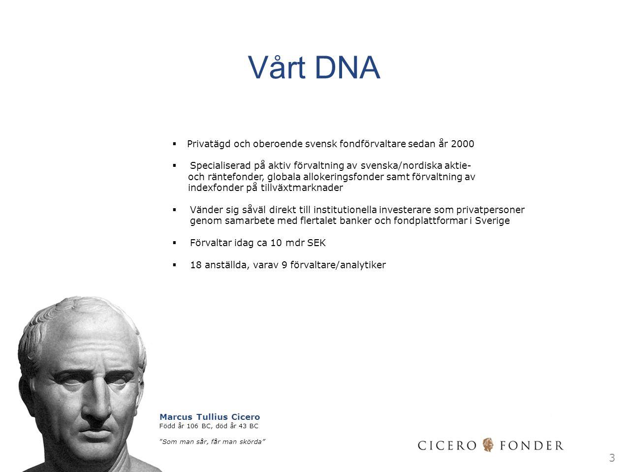 Vårt DNA  Privatägd och oberoende svensk fondförvaltare sedan år 2000  Specialiserad på aktiv förvaltning av svenska/nordiska aktie- och räntefonder, globala allokeringsfonder samt förvaltning av indexfonder på tillväxtmarknader  Vänder sig såväl direkt till institutionella investerare som privatpersoner genom samarbete med flertalet banker och fondplattformar i Sverige  Förvaltar idag ca 10 mdr SEK  18 anställda, varav 9 förvaltare/analytiker 3 Marcus Tullius Cicero Född år 106 BC, död år 43 BC Som man sår, får man skörda
