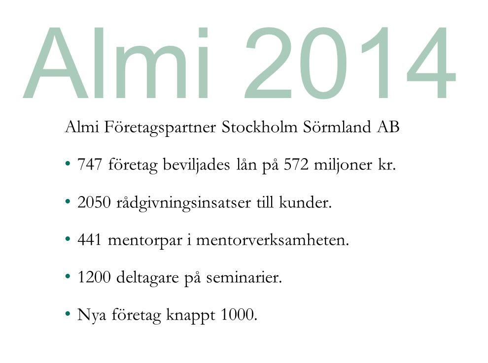 Almi 2014 Almi Företagspartner Stockholm Sörmland AB 747 företag beviljades lån på 572 miljoner kr. 2050 rådgivningsinsatser till kunder. 441 mentorpa
