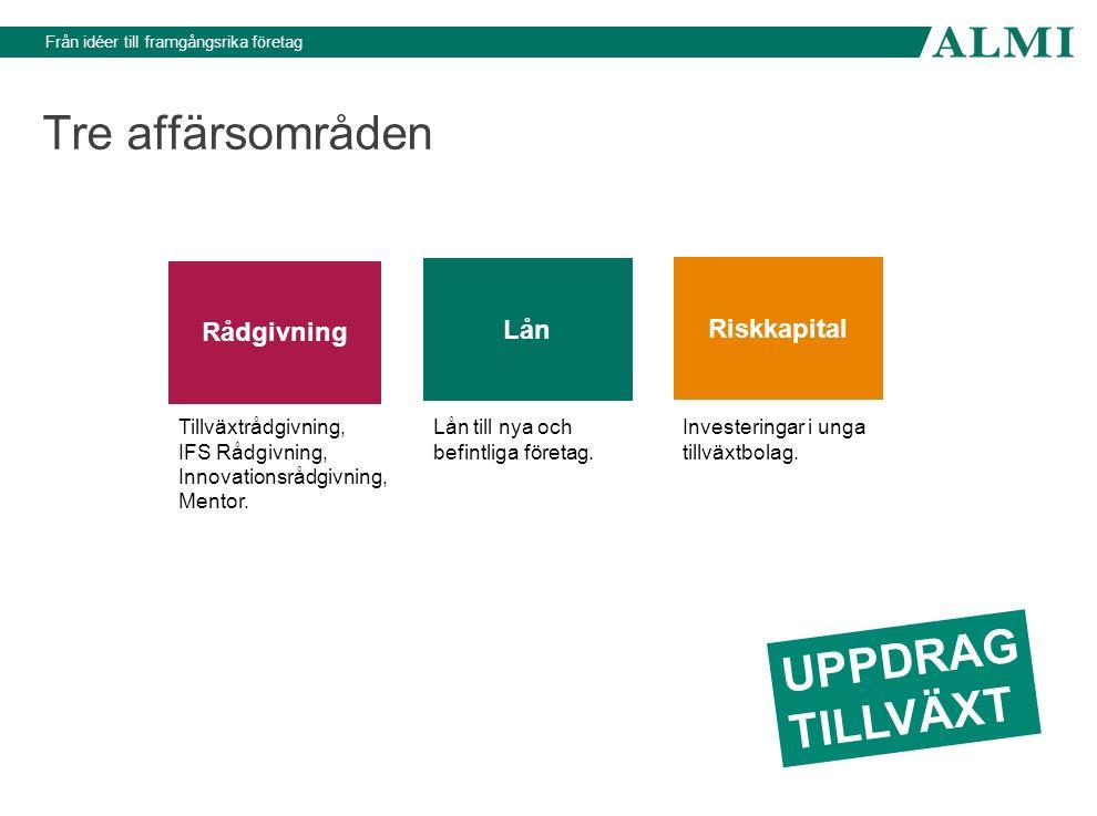 Från idéer till framgångsrika företag Stockholm