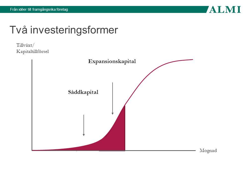Från idéer till framgångsrika företag Tillväxt/ Kapitaltillförsel Expansionskapital Mognad Två investeringsformer Såddkapital