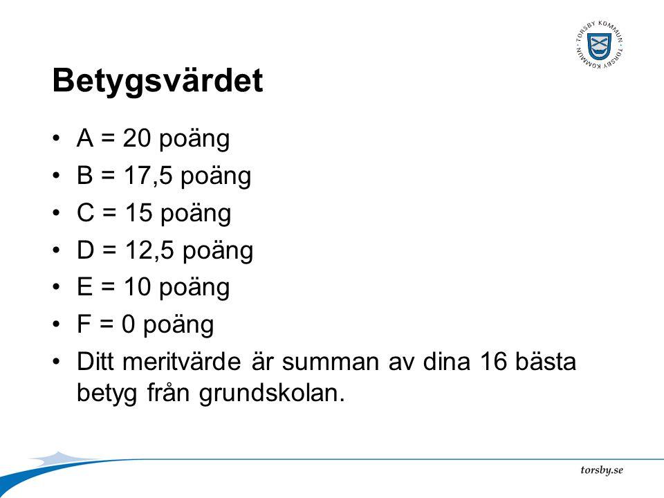 Betygsvärdet A = 20 poäng B = 17,5 poäng C = 15 poäng D = 12,5 poäng E = 10 poäng F = 0 poäng Ditt meritvärde är summan av dina 16 bästa betyg från grundskolan.