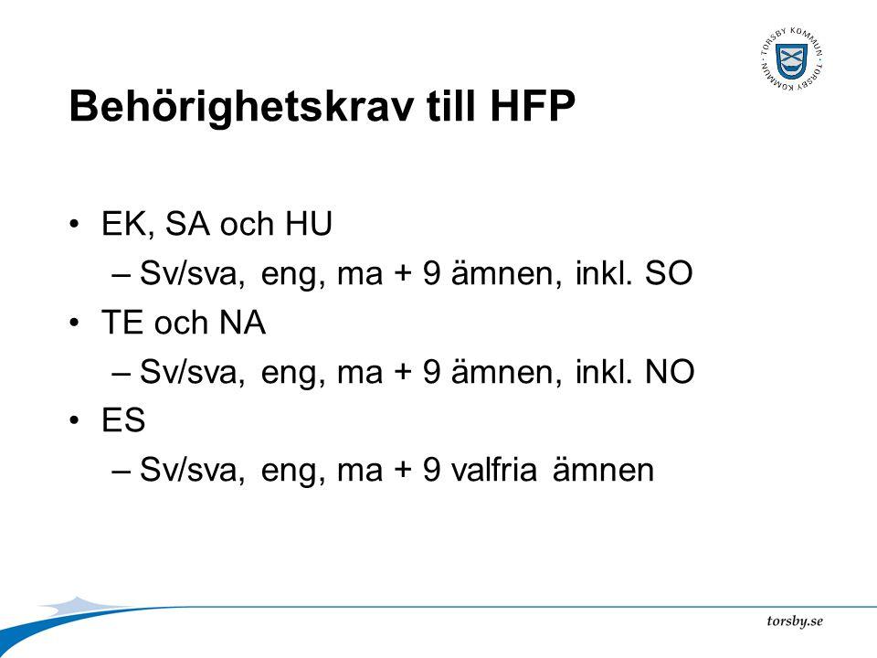 Behörighetskrav till HFP EK, SA och HU –Sv/sva, eng, ma + 9 ämnen, inkl.