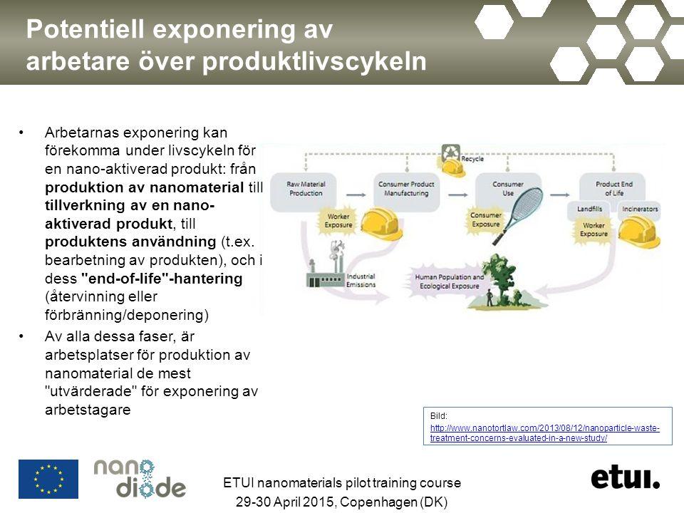 Potentiell exponering av arbetare över produktlivscykeln Arbetarnas exponering kan förekomma under livscykeln för en nano-aktiverad produkt: från produktion av nanomaterial till tillverkning av en nano- aktiverad produkt, till produktens användning (t.ex.