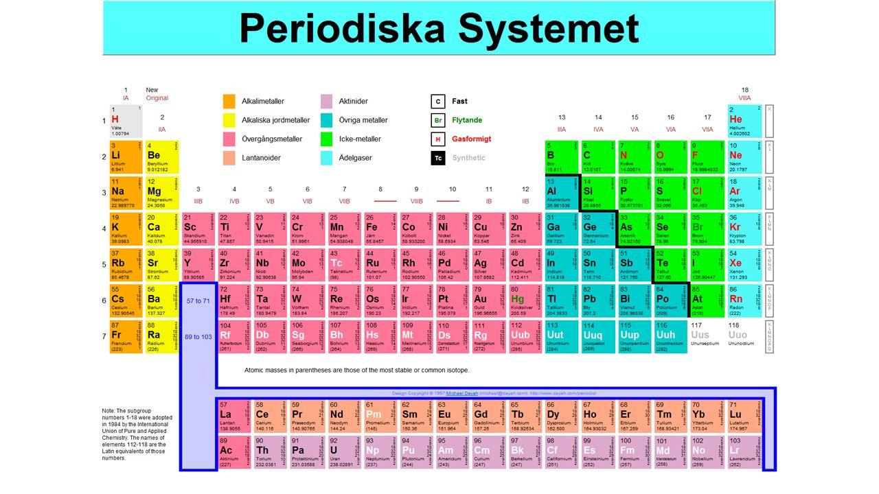 Jonförening Natrium har 11 elektroner ( 2-8-1) varav en valenselektron.