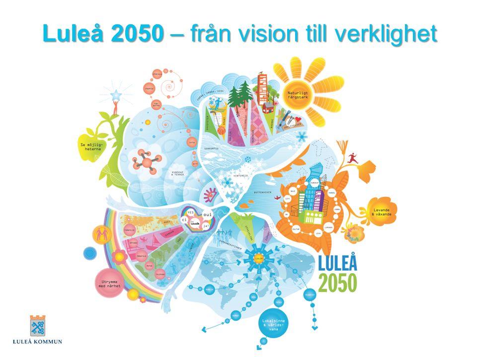 Luleå 2050 – från vision till verklighet