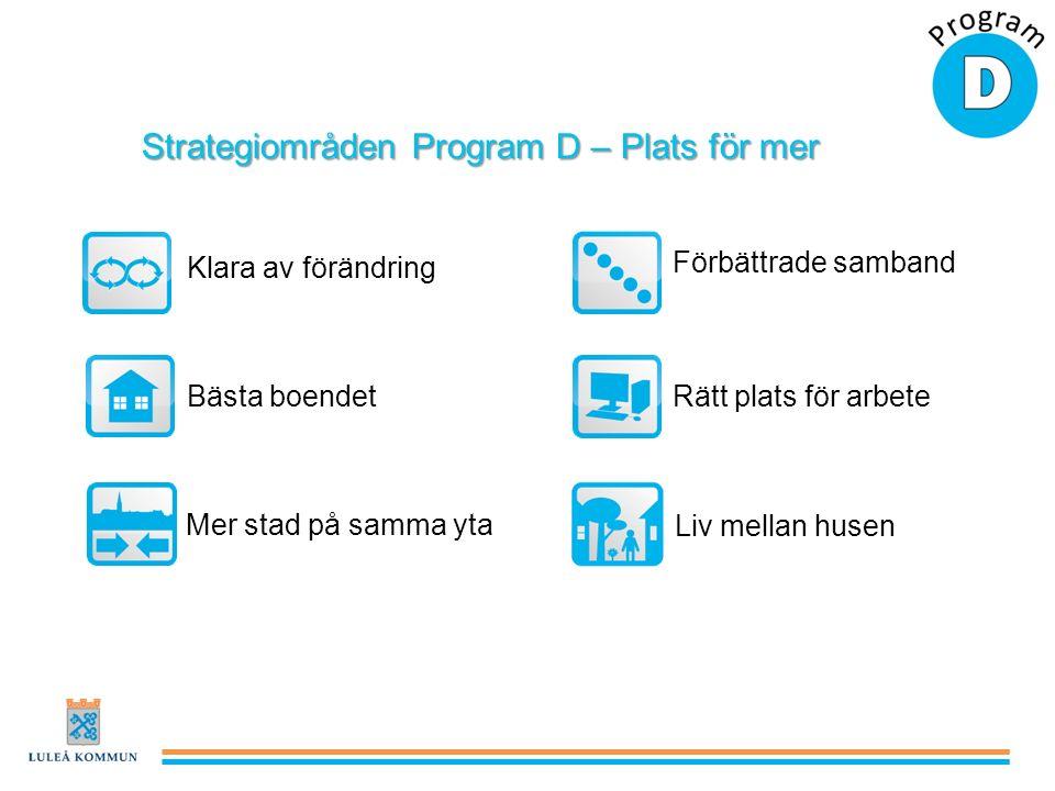 Bästa boendet Mer stad på samma yta Förbättrade samband Liv mellan husen Klara av förändring Rätt plats för arbete Strategiområden Program D – Plats f