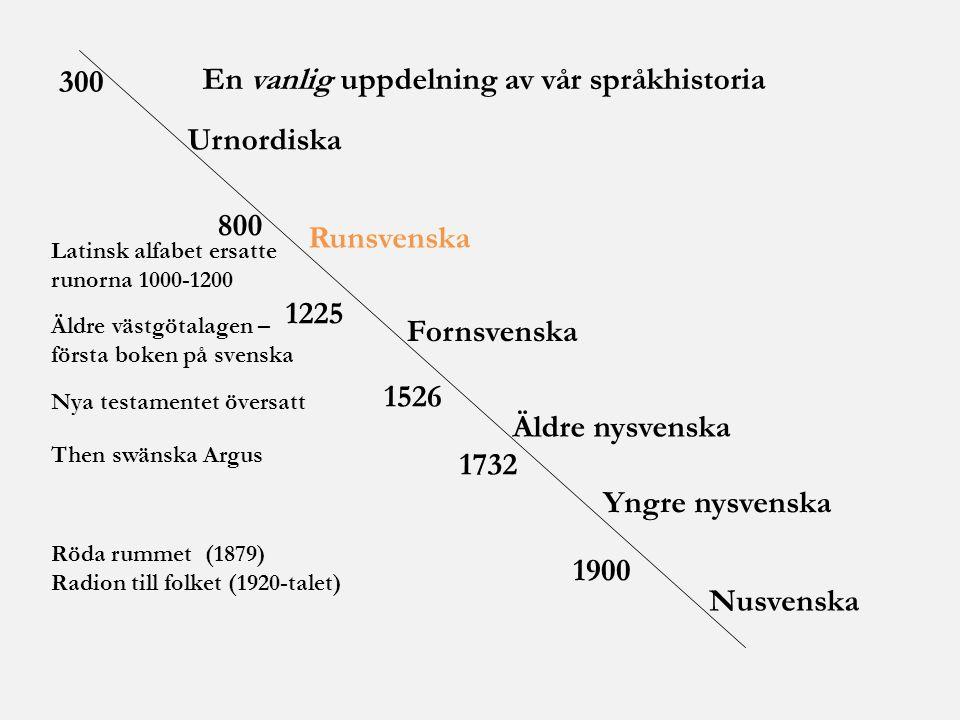 Urnordiska Runsvenska Nusvenska Äldre nysvenska Fornsvenska Yngre nysvenska 800 1225 1526 1732 1900 Äldre västgötalagen – första boken på svenska Nya