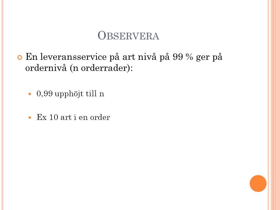 O BSERVERA En leveransservice på art nivå på 99 % ger på ordernivå (n orderrader): 0,99 upphöjt till n Ex 10 art i en order