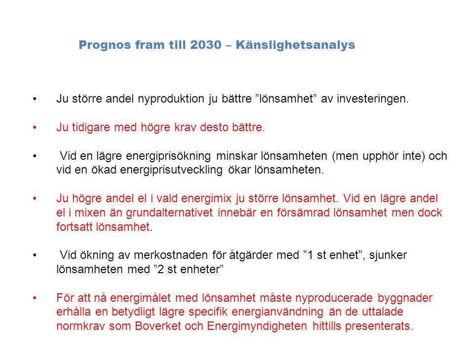 Prognos fram till 2030 – Känslighetsanalys Ju större andel nyproduktion ju bättre lönsamhet av investeringen.